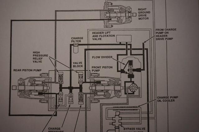 Case Windrower Workshop Service Repair Manual Book 8
