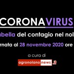 CoronaVirus: la tabella dei contagi nel nolano [agg. 28 novembre 20.00]