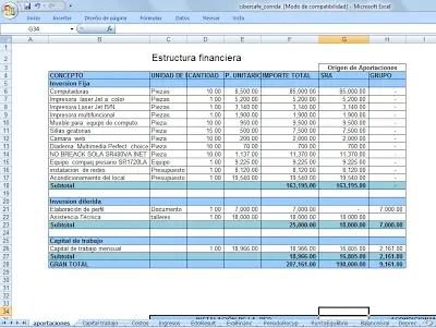 Presupuesto de inversion para cibercafe