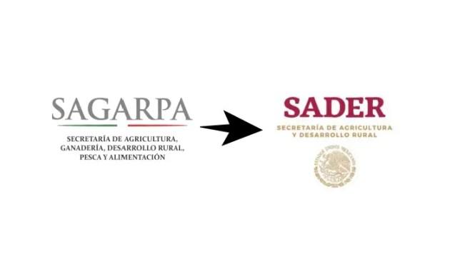 SAGARPA SE TRANSFORMA EN SADER