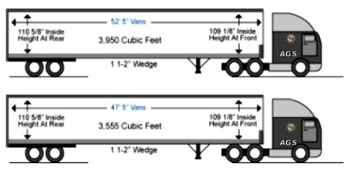 Logistic Trucks Dimensions