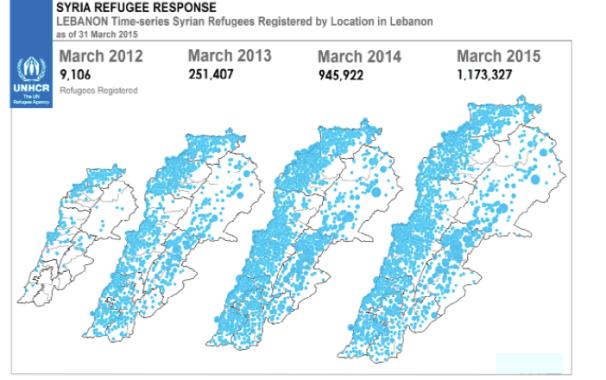 SyrianRefugeeResponse