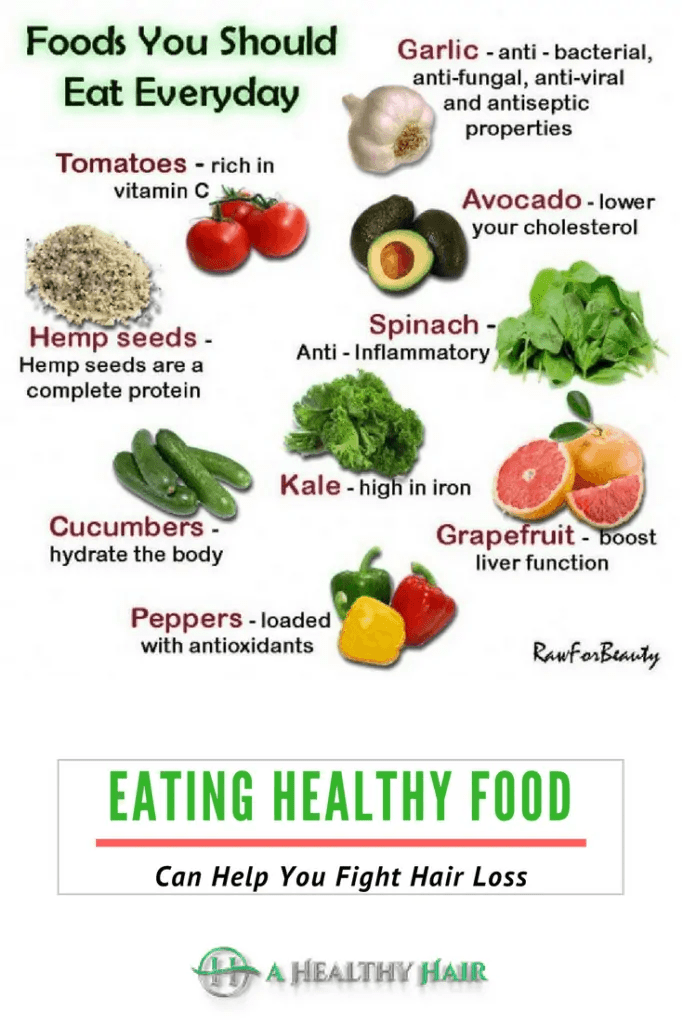 Foods That Keeps Your Hair Healthy