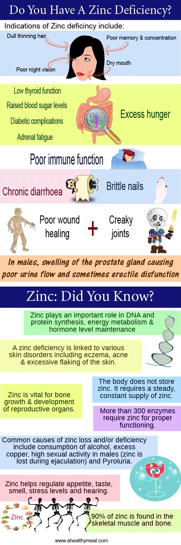 Are-you-low-in-zinc