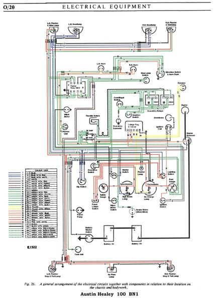 Wiring_diagram 100.01_BN1?resize=430%2C600 diagrams mg td wiring diagram mgtd wiring diagram with fuses 1951 mg td wiring diagram at gsmx.co