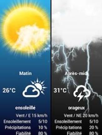تطبيق الطقس Weather for the World لأجهزة الأندرويد