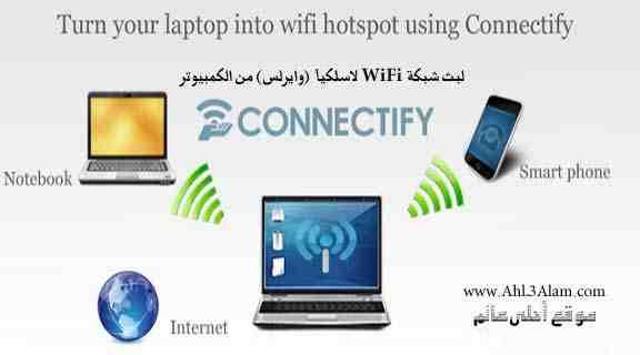 بث واي فاي من الابتوب تحويل اللابتوب الى رواتر واي فاي برنامج Connectify Hotspot لتوزيع الأنترنت لاسلكياً