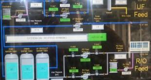قياس مستوى السوائل في الخزانات من المبادئ الى الطرق الحديثة