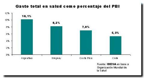 2009-07-05 Informe Nacional