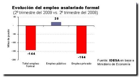 2009-10-04 Informe Nacional