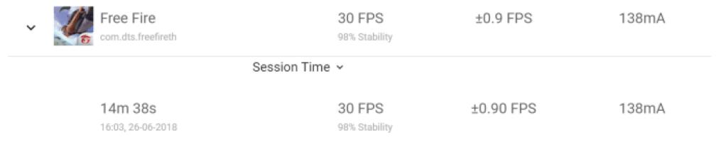 暴力性能的加強版!ASUS ZenFone 5Z 旗艦性能實測! @3C 達人廖阿輝