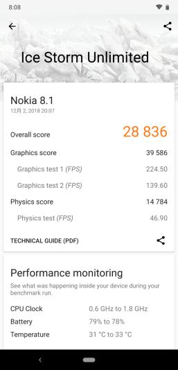 黑夜中也一樣耀眼!百年老店推出結合漂亮外型、優質效能與相機的 Nokia 8.1 絕對超乎期待 @3C 達人廖阿輝