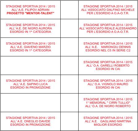 Schermata 2015-06-12 alle 12.15.44