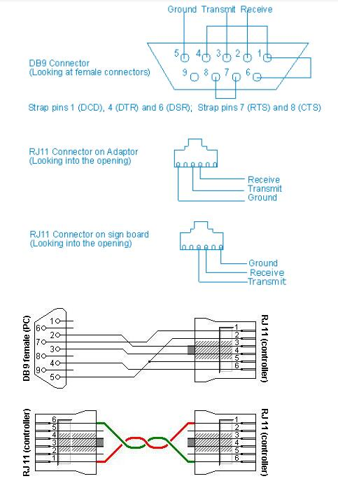rj11 connectors and telephone interfaces introduction  aico