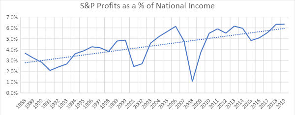 S&P Profits as a % of National Income