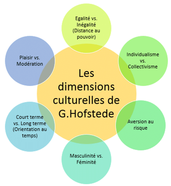 individualisme et collectivisme