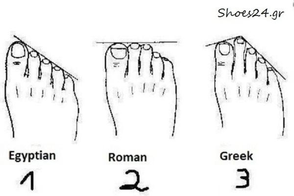 podi greek