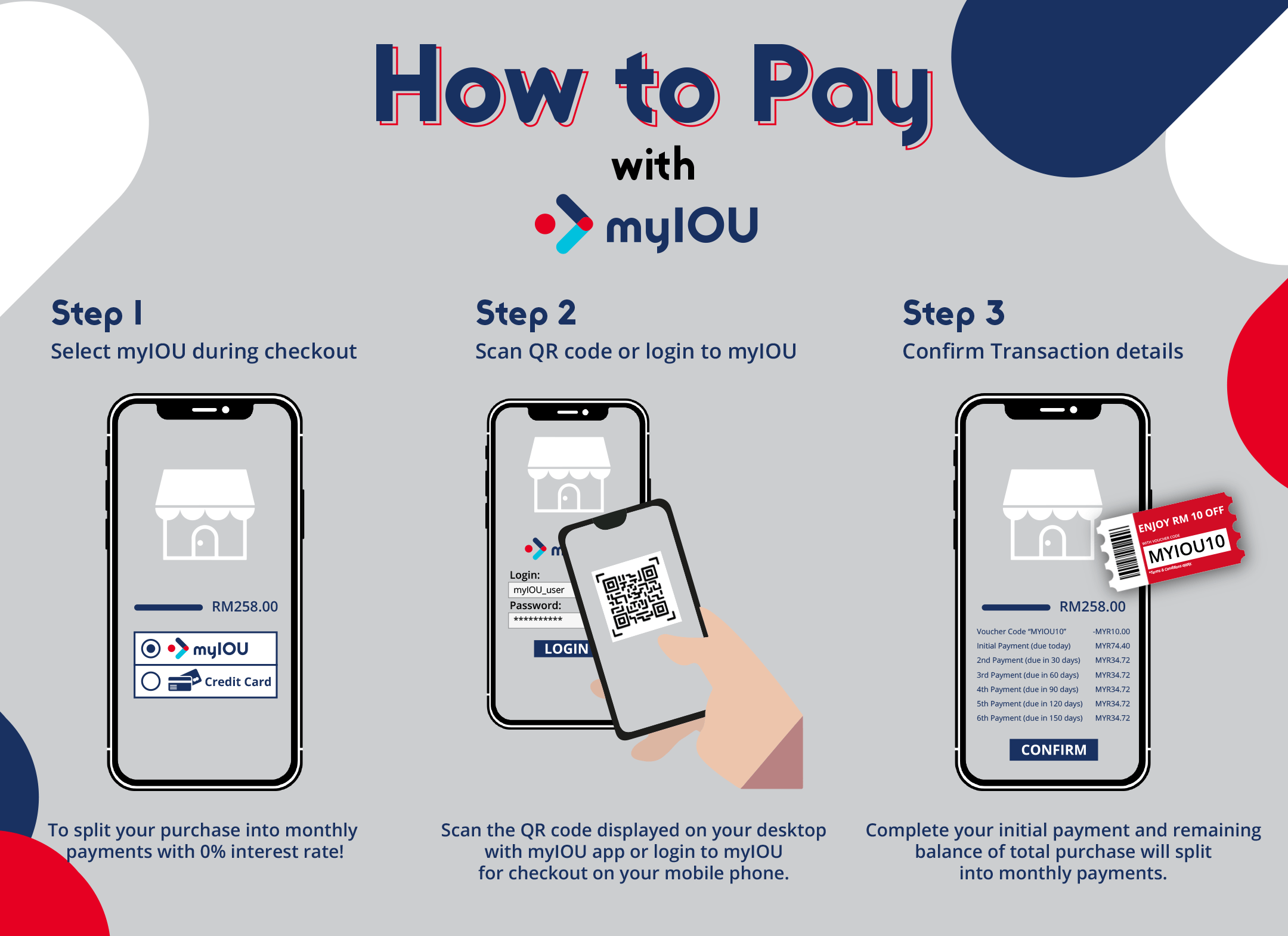 howtopay-online