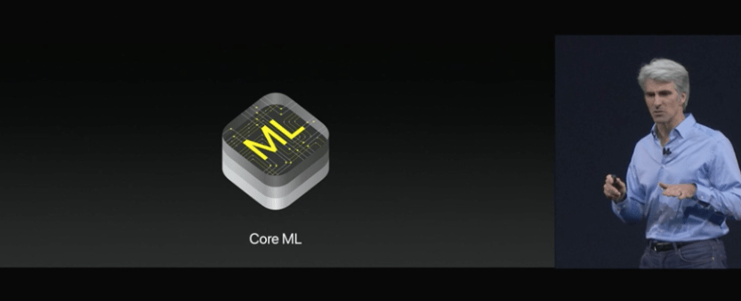 Apple CoreML