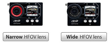 Which Lense