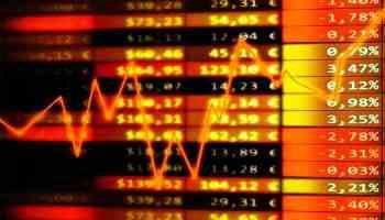 MTF MARSI daugialypis rėmo rodiklis: dienos prekybos pradinis rodiklis