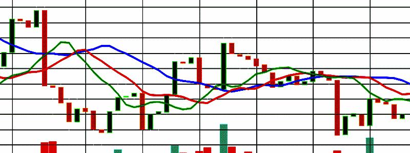 Forex signalai 2018-10-19
