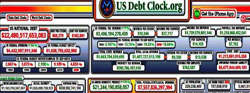Kas labiausiai kredituoja Ameriką? Klausimas už trilijonus dolerių