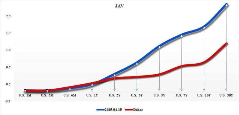 5 dalykai apie karantiną ir rinkas
