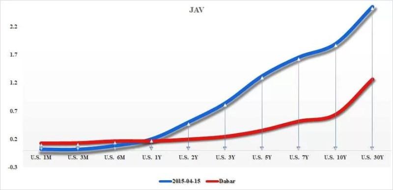 Kapitalo rinkos 2020-04-20. Be kapitalo, bet su viltimi