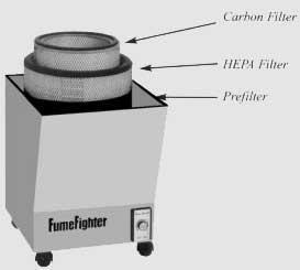 FumeFighter