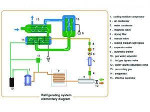 Wiring Diagram For Air Dryer | Wiring Diagram