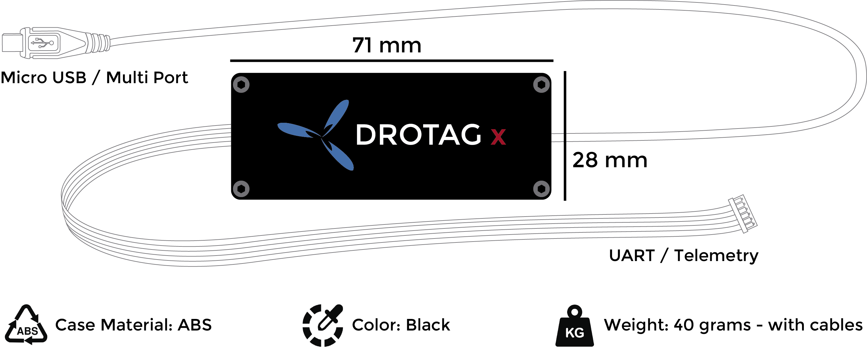 Drotag X Onboard Image Tagging Computer Airborne Projects