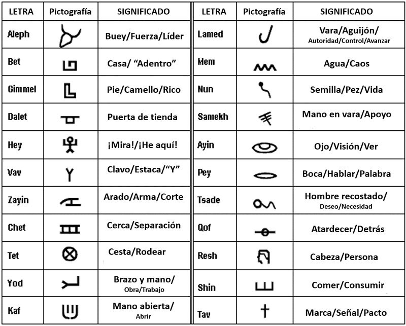 Hvac Symbols And Meaning - Clipart Library •