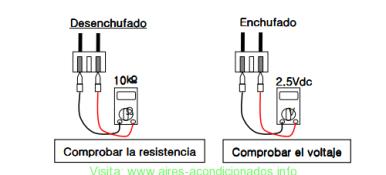 Como probar sensores equipos inverter LG