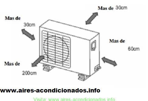 Como ubicar la salida de aire del condensador aires for Salida aire acondicionado