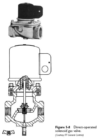 solenoid gas valves  heater service  troubleshooting
