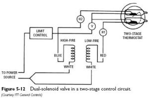 Solenoid Gas Valves | Heater Service & Troubleshooting