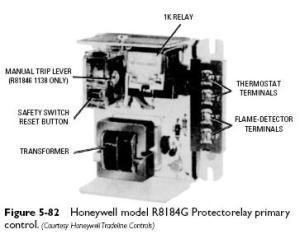 Cadmium Cell Primary Controls   Heater Service