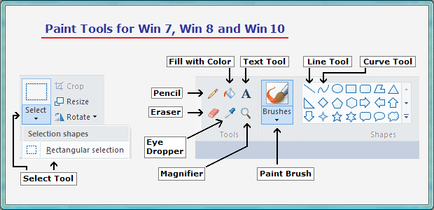 Image result for ms paint tools