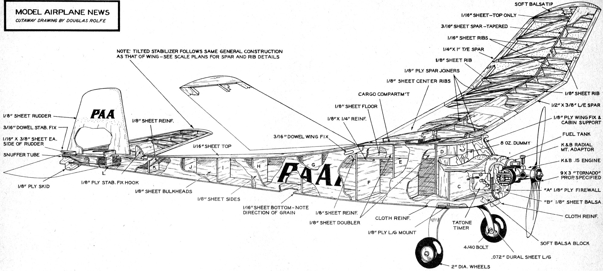 Paackhorse Article Amp Plans March Model Airplane News