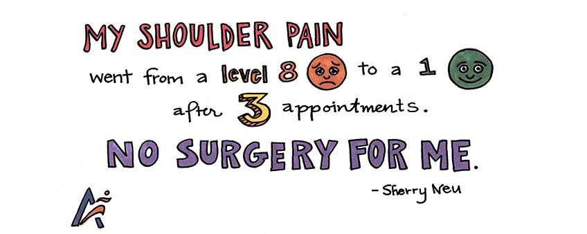 My shoulder pain went from a level 8 to a l after 3 appointments