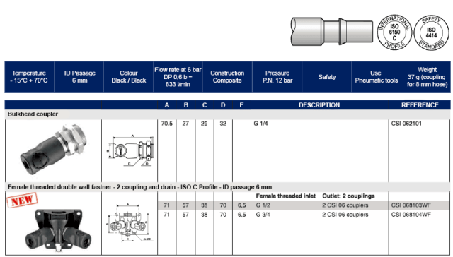 IMMAGINE2 E TABELLA2 QUICK RELEASESAFETY COUPLING ONE PUSH CSI08  Avvitatori per assemblaggio industriale Safety couplings are installed on air sources, on which connecting air hoses may generate whiplash