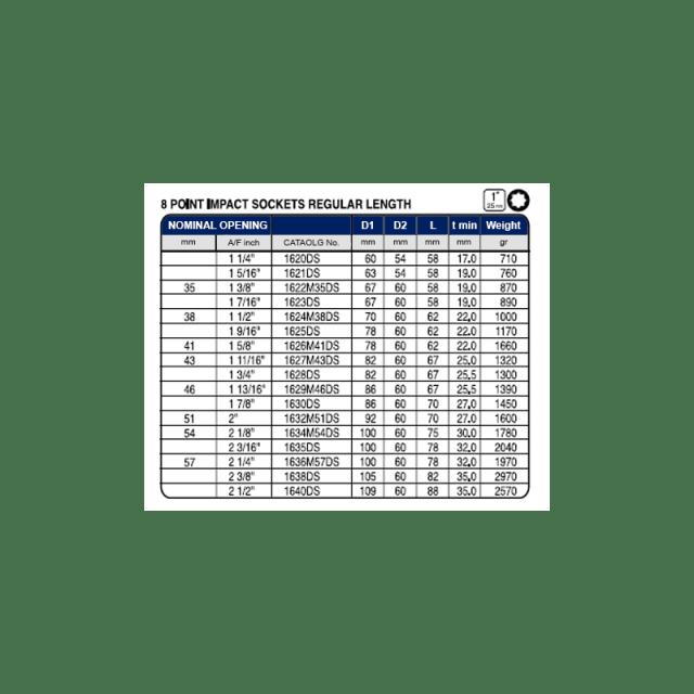 TABELLA 1 SQ DRIVE 8 POINT SOCKETS REGULAR LENGTH 2 Avvitatori per assemblaggio industriale La miglior qualità di una bussola per avvitatura è riscontrabile dalla capacità di sopportare il maggior numero di colpi ad impatto generati dagli utensili, dalla precisione con cui avviene l'accoppiamento tra l'albero di uscita dell'avvitatore ed il drive ( attacco quadro) della bussola e dalla qualità del materiale in cui la bussola viene realizzata. Le bussole OZAT di Airtechnology sono inoltre realizzate con speciali lavorazioni che combinano le tradizionali elettroerosioni in uno speciale bagno chimico .Tale procedimento conferisce alle bussole caratteristiche di resistenza all'usura e robustezza all'utilizzo uniche nel mercato.