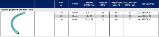 VALYFLEX HOSES 1 Avvitatori per assemblaggio industriale Tubo di gomma - Tubo in gomma con alternanza di blu e nero strisce - Camera d'aria SBR - Treccia in tessuto sintetico - Guaina esterna SBR / EPDM (UV e ozono resistente) - Resiste alle forze di flessione, trazione e torsione - Eccellente resistenza all'abrasione su pavimenti in calcestruzzo