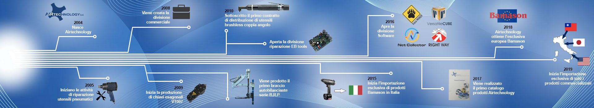 linea tempo Avvitatori per assemblaggio industriale Founded in 2004, Airtechnology was founded as a service and maintenance center to support the most prestigious assembly tool brands on the market,