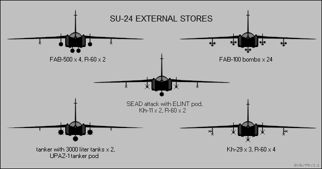 Su-24 external stores