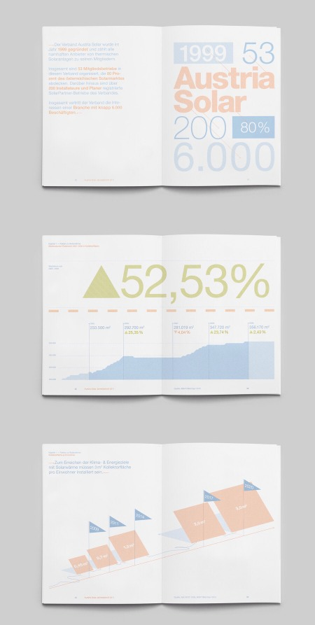Austria Solar Annual Report