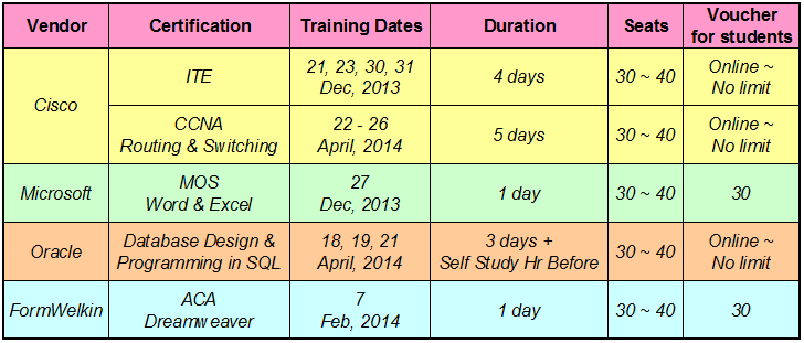 2013-11-01 – Training Schedule