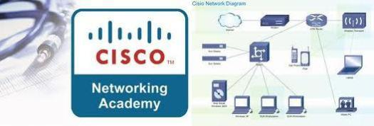 2016-04-19-Cisco-Network-Skill-Comp-Promotional-Thumbnail