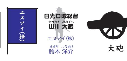 【2017隊列詳細⑫】松平時代・青龍隊(エスアイ株式会社)